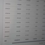 上田幸司 ワンピースプロジェクト アプリ初心者の主婦が月収100万円達成!通帳画像公開